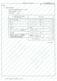 産業廃棄物収集運搬業許可証(裏)